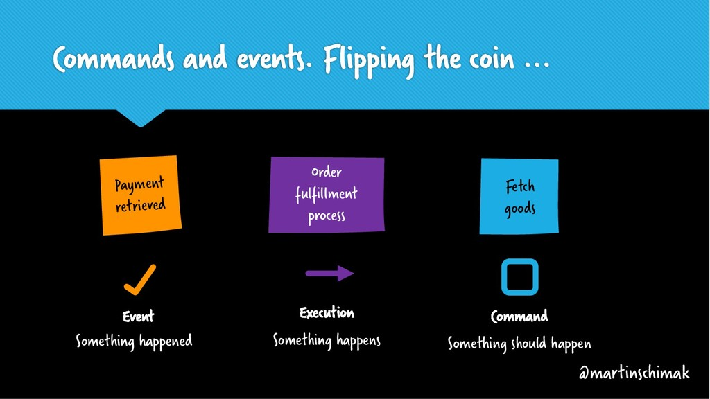 Commands and events. Flipping the coin ... Paym...