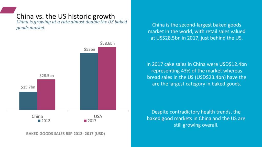 $15.7bn $53bn $28.5bn $58.6bn China USA 2012 20...