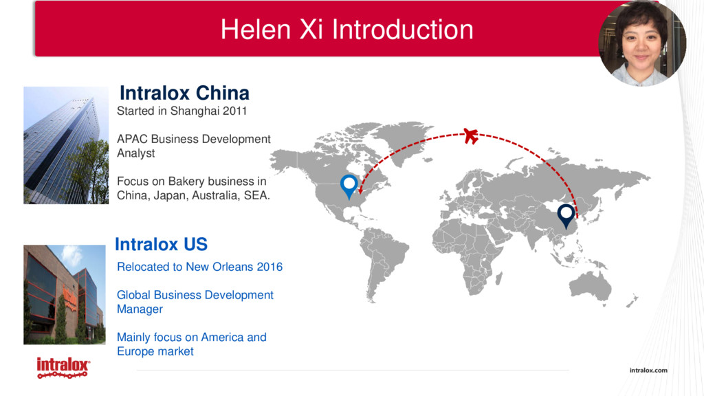 intralox.com Helen Xi Introduction Intralox US ...