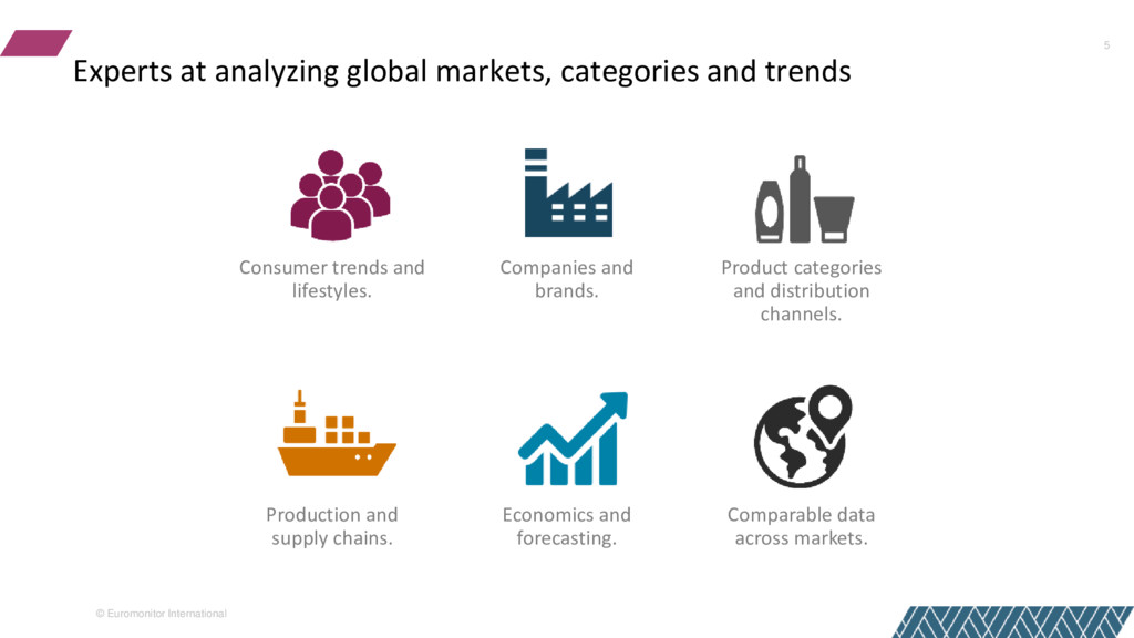 © Euromonitor International 5 Consumer trends a...