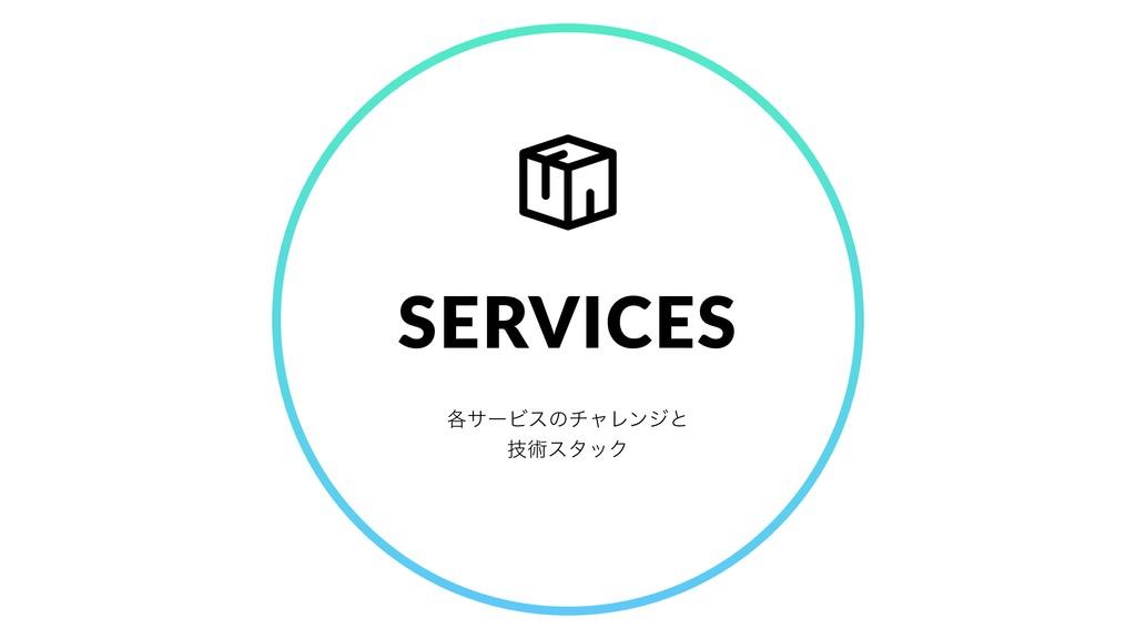 ֤αʔϏεͷνϟϨϯδͱ ٕज़ελοΫ SERVICES