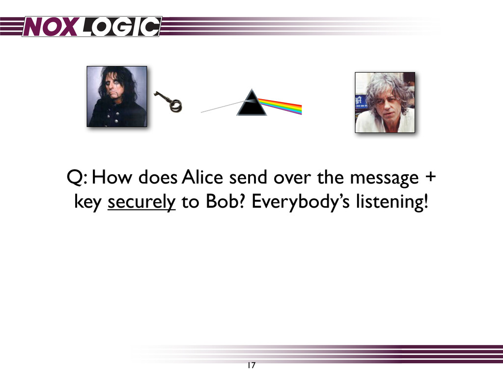 Q: How does Alice send over the message + key s...