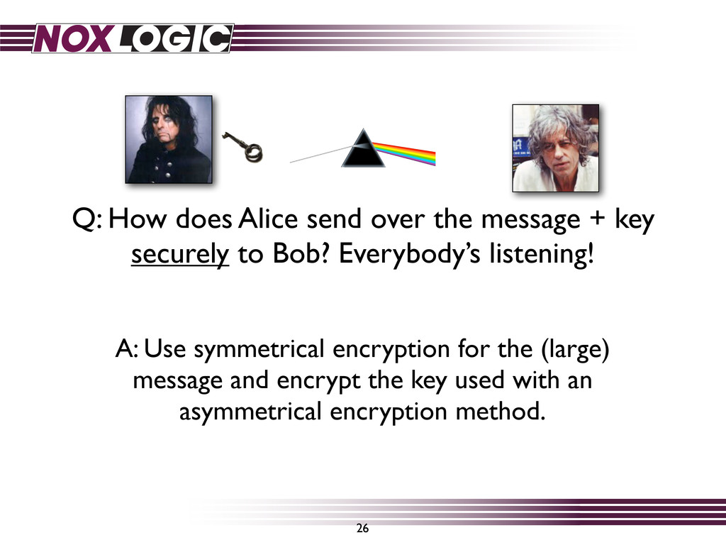 26 Q: How does Alice send over the message + ke...