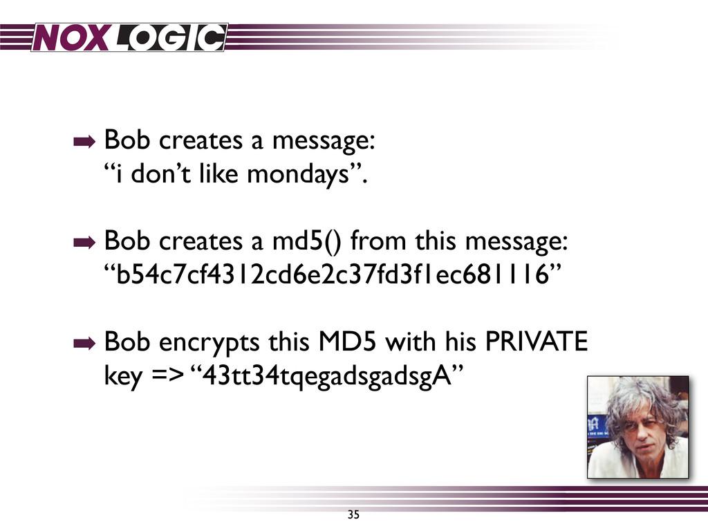 "➡ Bob creates a message: ""i don't like mondays""..."