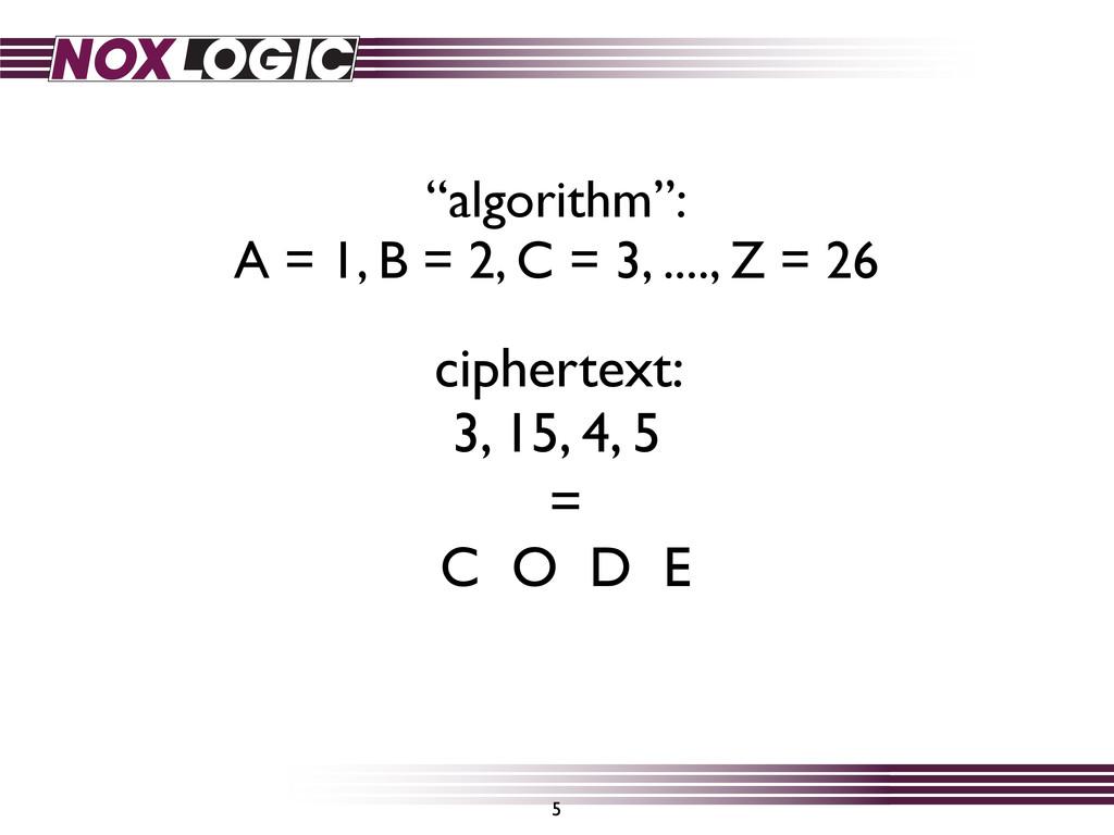 """ciphertext: 3, 15, 4, 5 """"algorithm"""": A = 1, B =..."""