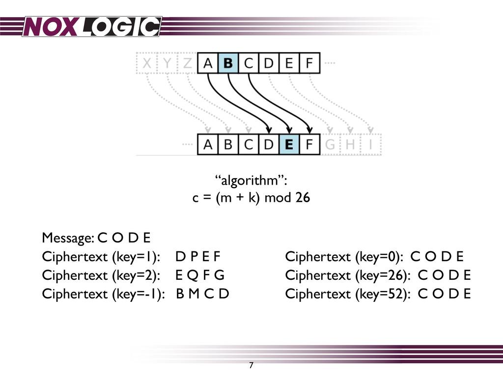 """""""algorithm"""": c = (m + k) mod 26 7 Message: C O ..."""