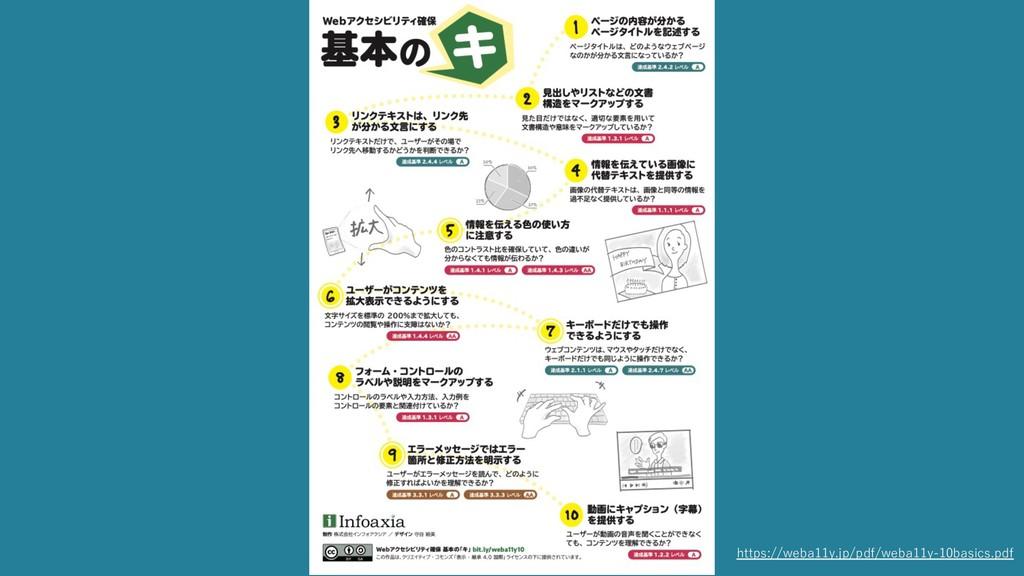 https://weba11y.jp/pdf/weba11y-10basics.pdf