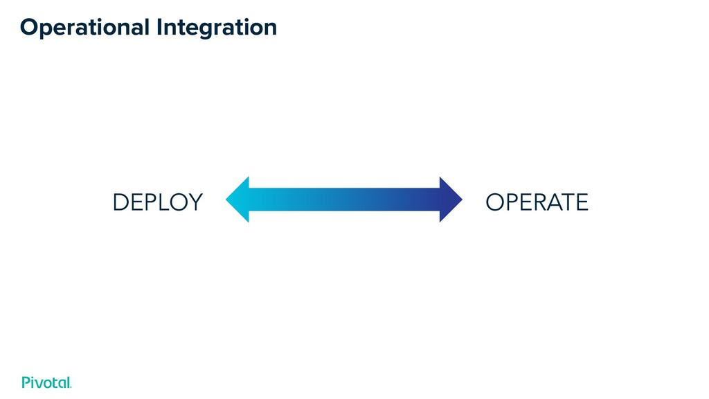 Operational Integration DEPLOY OPERATE