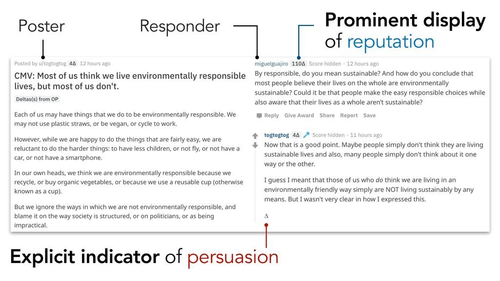 Poster Explicit indicator of persuasion Promine...