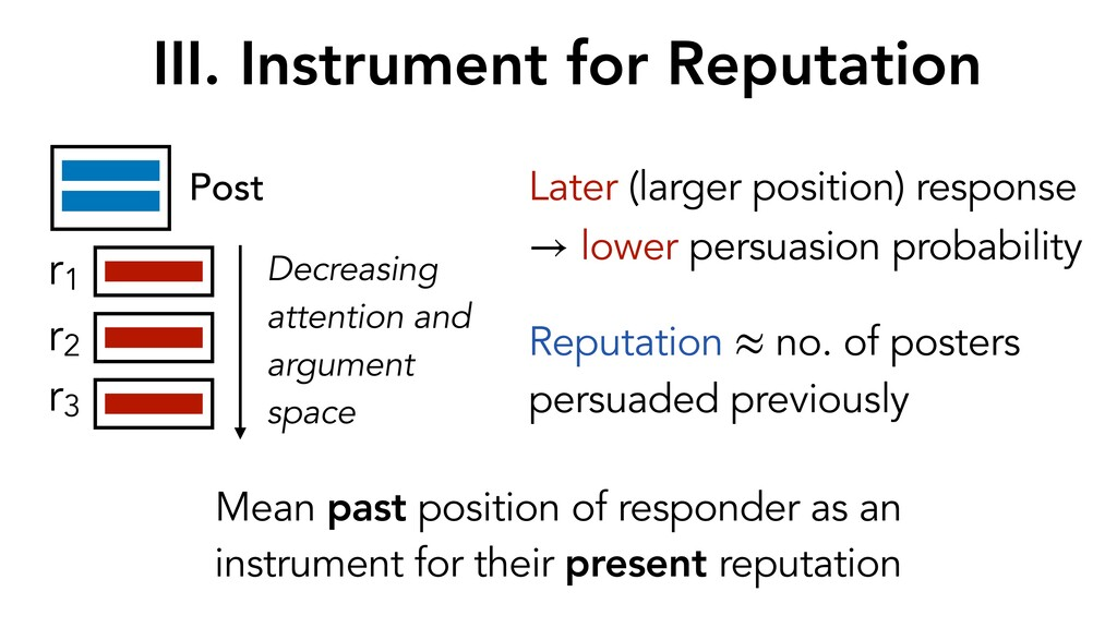 r1 r2 r3 Decreasing attention and argument spac...