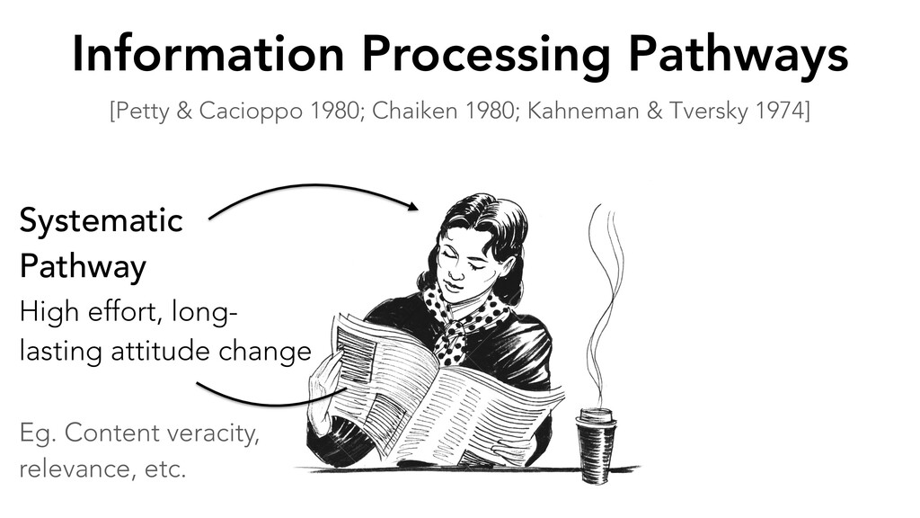 Information Processing Pathways [Petty & Caciop...