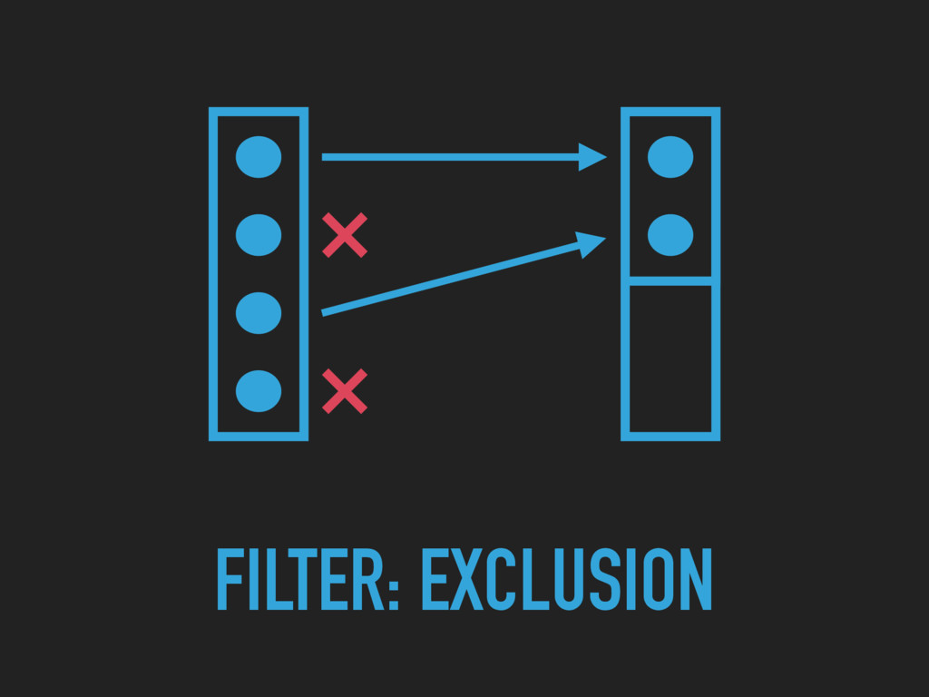 FILTER: EXCLUSION