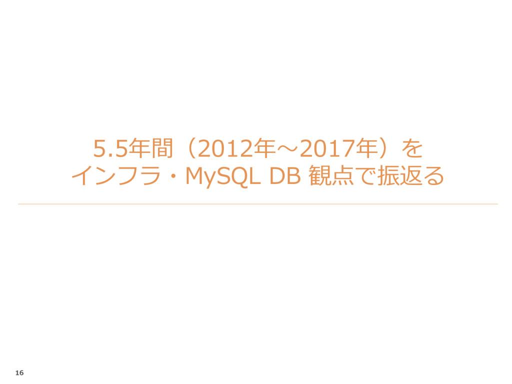 5.5年間(2012年~2017年)を インフラ・MySQL DB 観点で振返る 16