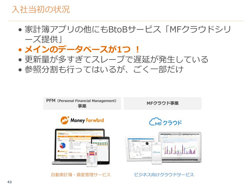 入社当初の状況 • 家計簿アプリの他にもBtoBサービス「MFクラウドシリ ーズ提供」 • メ...