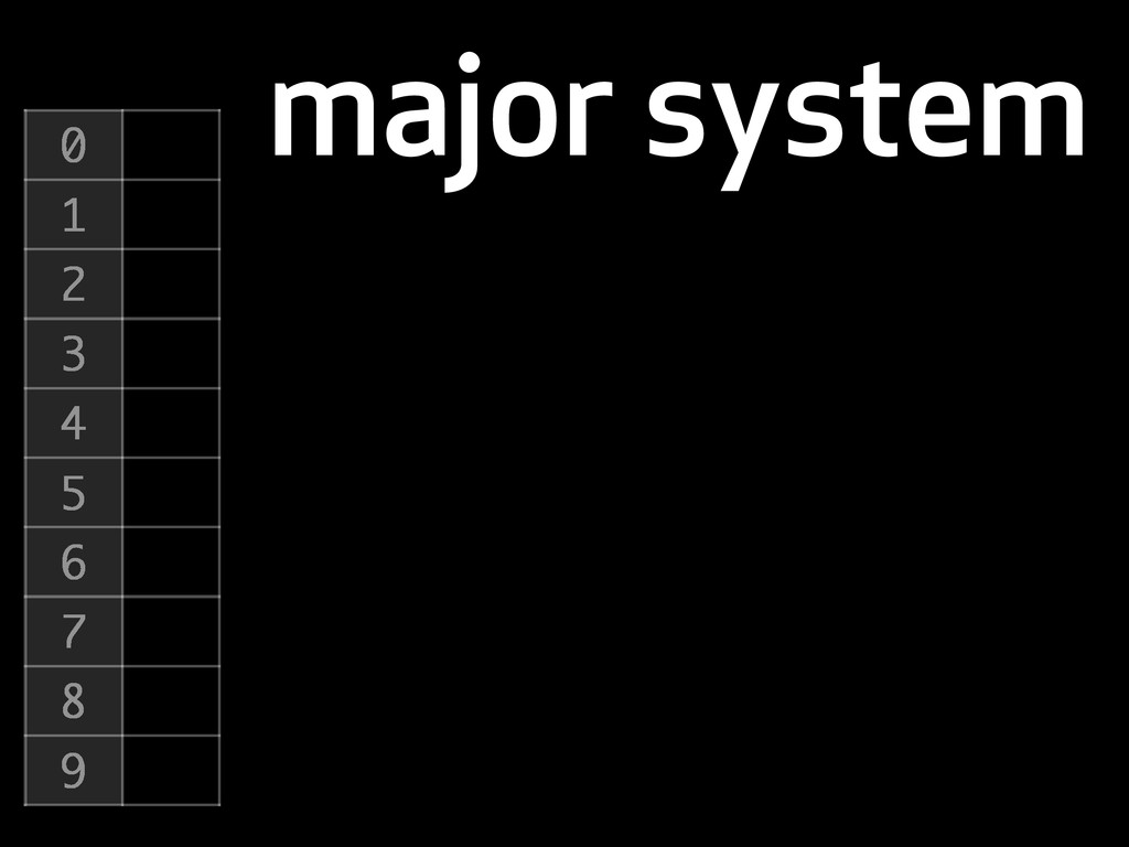 major system 0 1 2 3 4 5 6 7 8 9