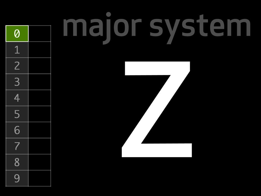 major system Z 0 1 2 3 4 5 6 7 8 9