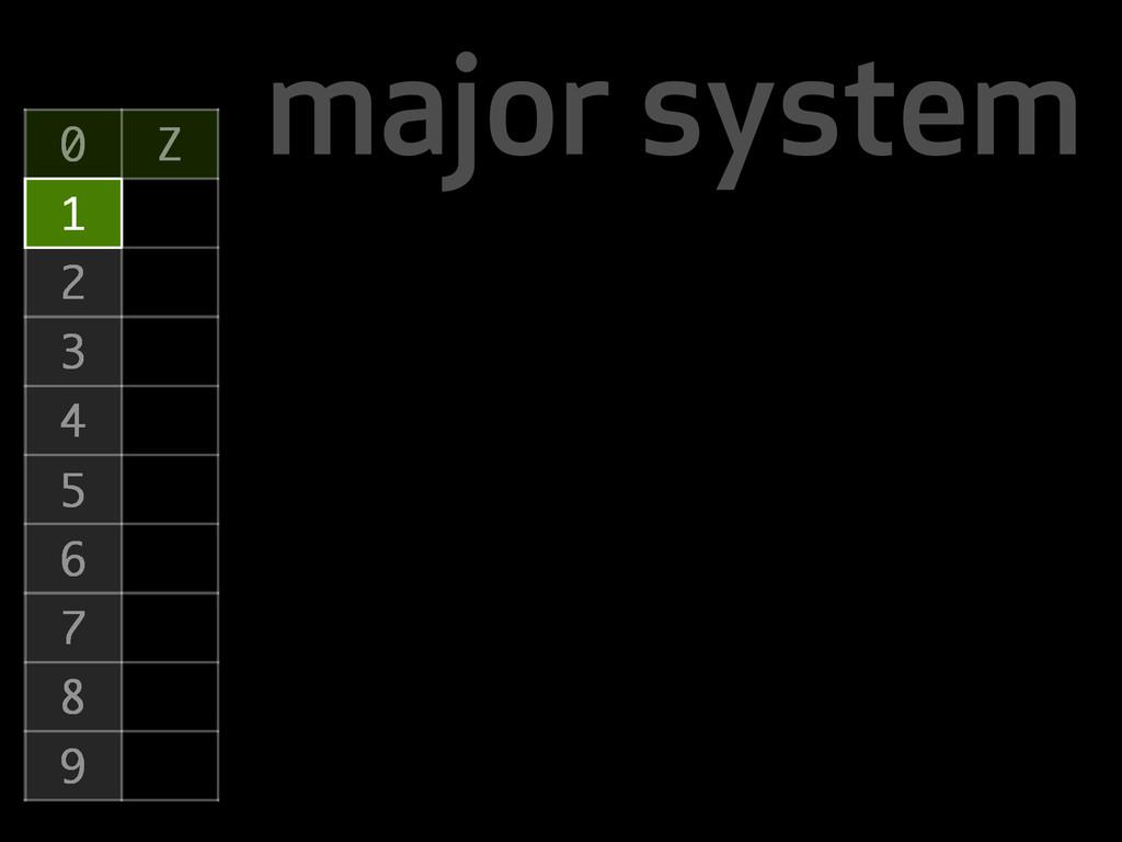 major system 0 Z 1 2 3 4 5 6 7 8 9