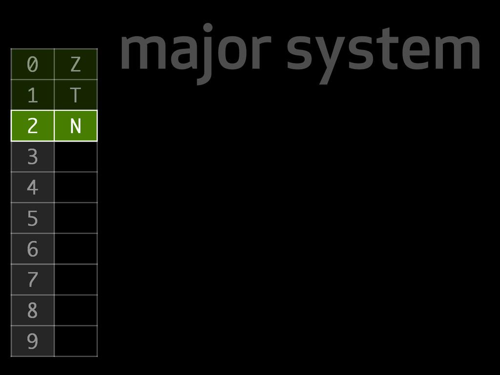 major system 0 Z 1 T 2 N 3 4 5 6 7 8 9