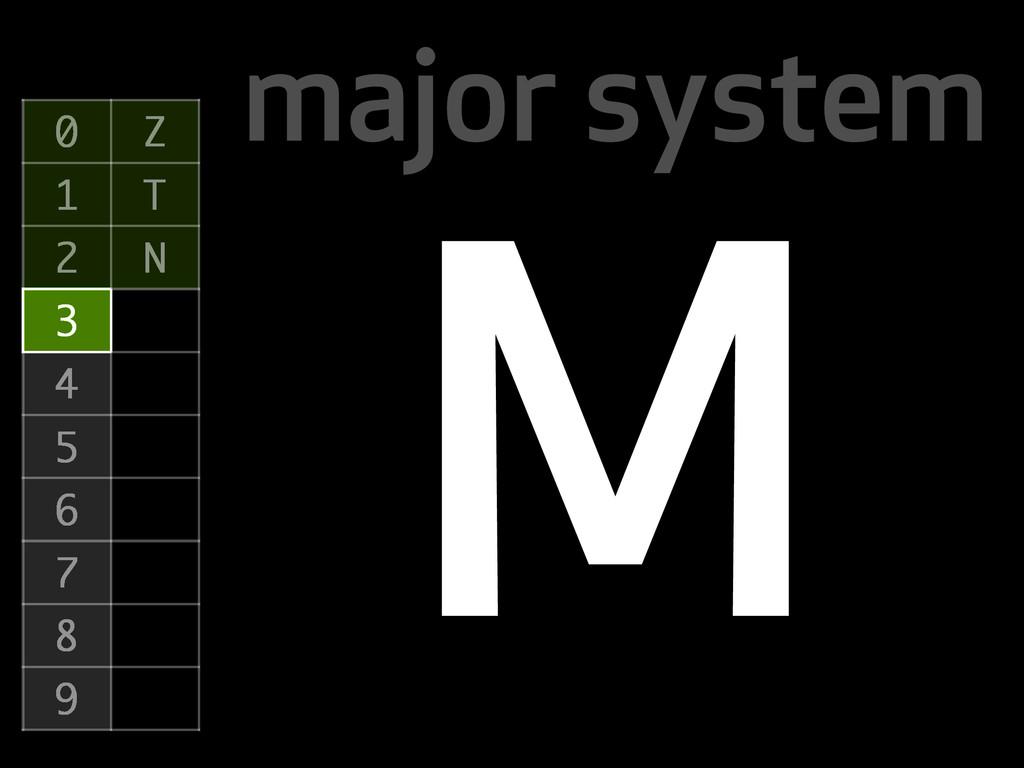 major system 0 Z 1 T 2 N 3 4 5 6 7 8 9 M