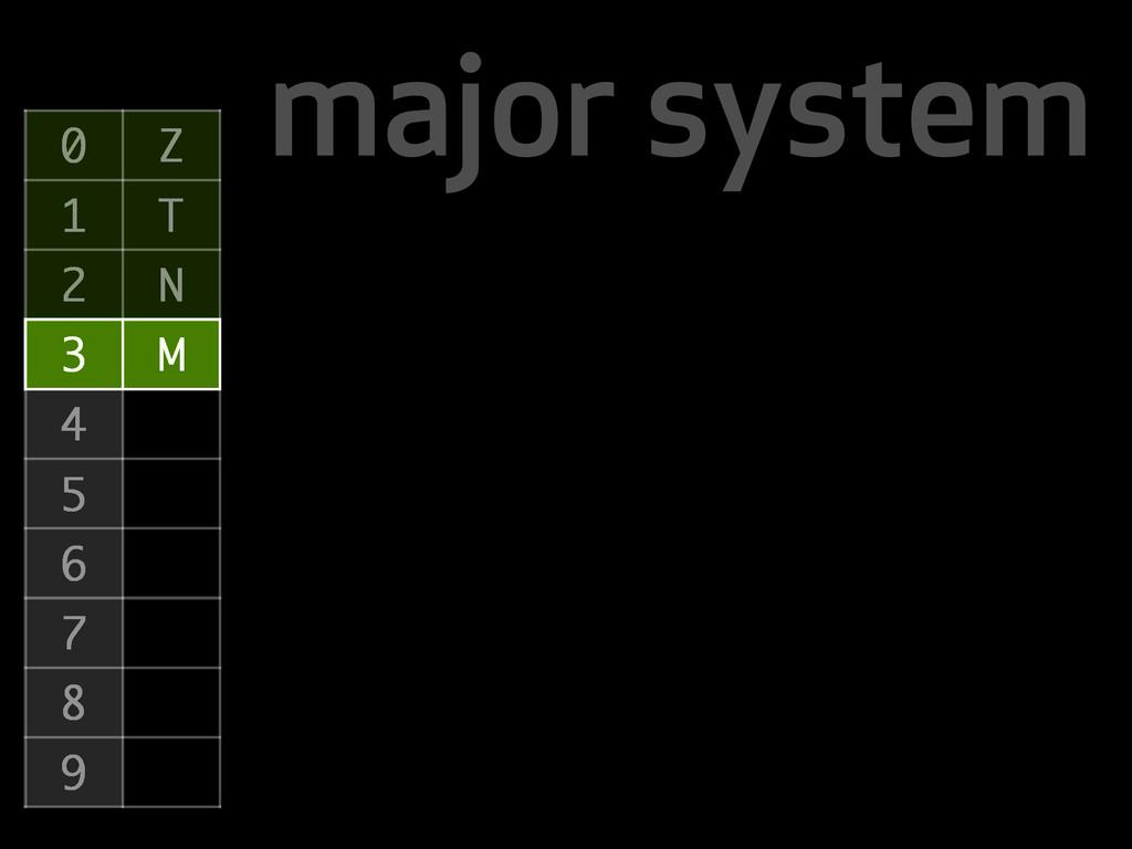 major system 0 Z 1 T 2 N 3 M 4 5 6 7 8 9