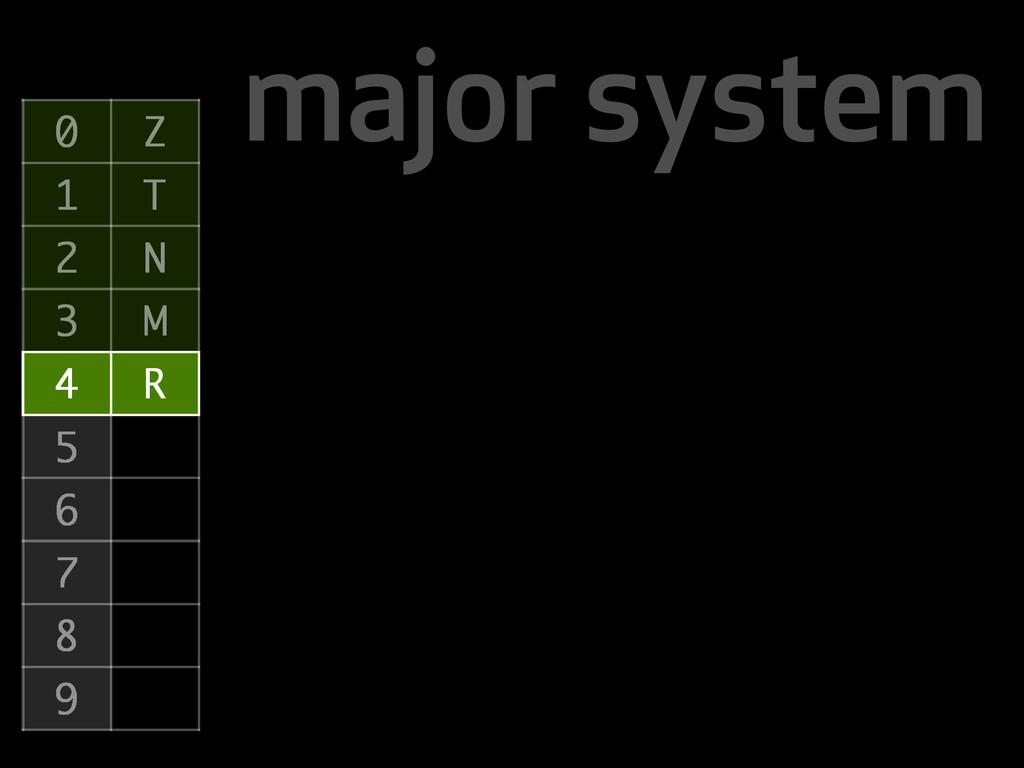 major system 0 Z 1 T 2 N 3 M 4 R 5 6 7 8 9