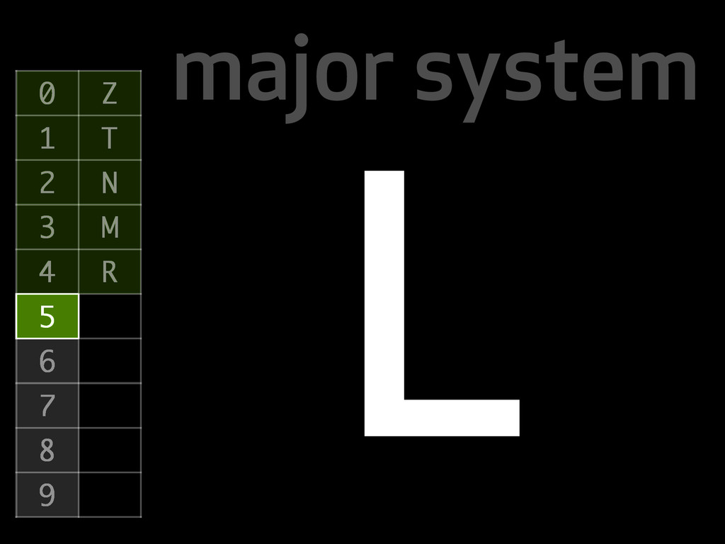 major system 0 Z 1 T 2 N 3 M 4 R 5 6 7 8 9 L