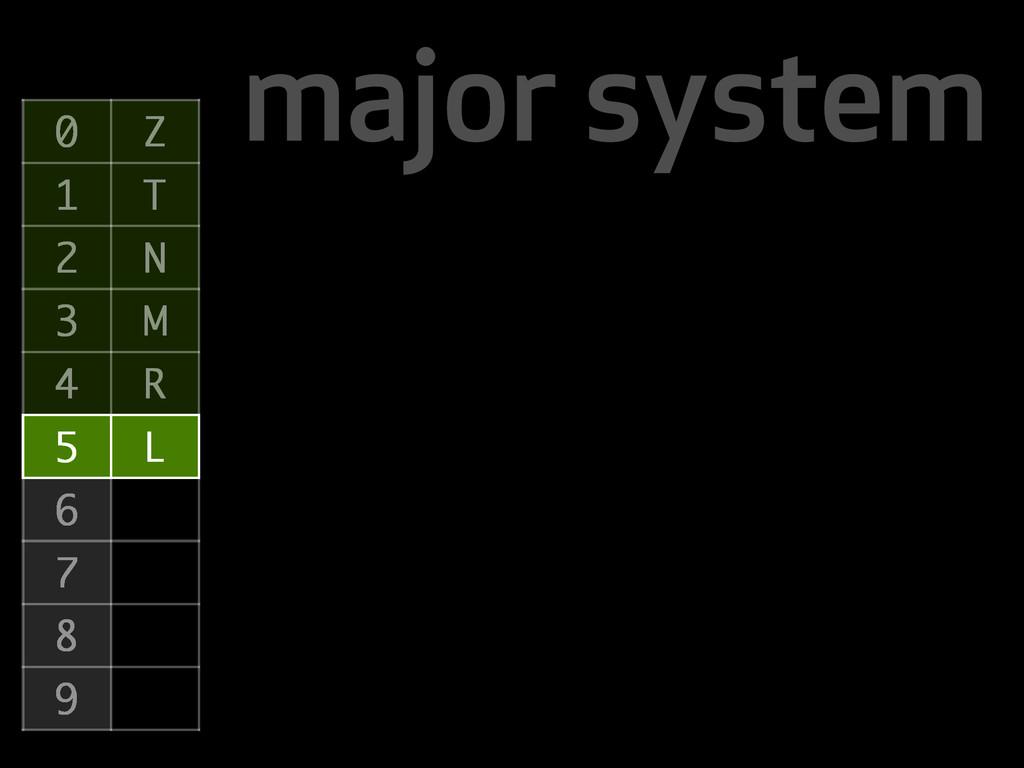 major system 0 Z 1 T 2 N 3 M 4 R 5 L 6 7 8 9
