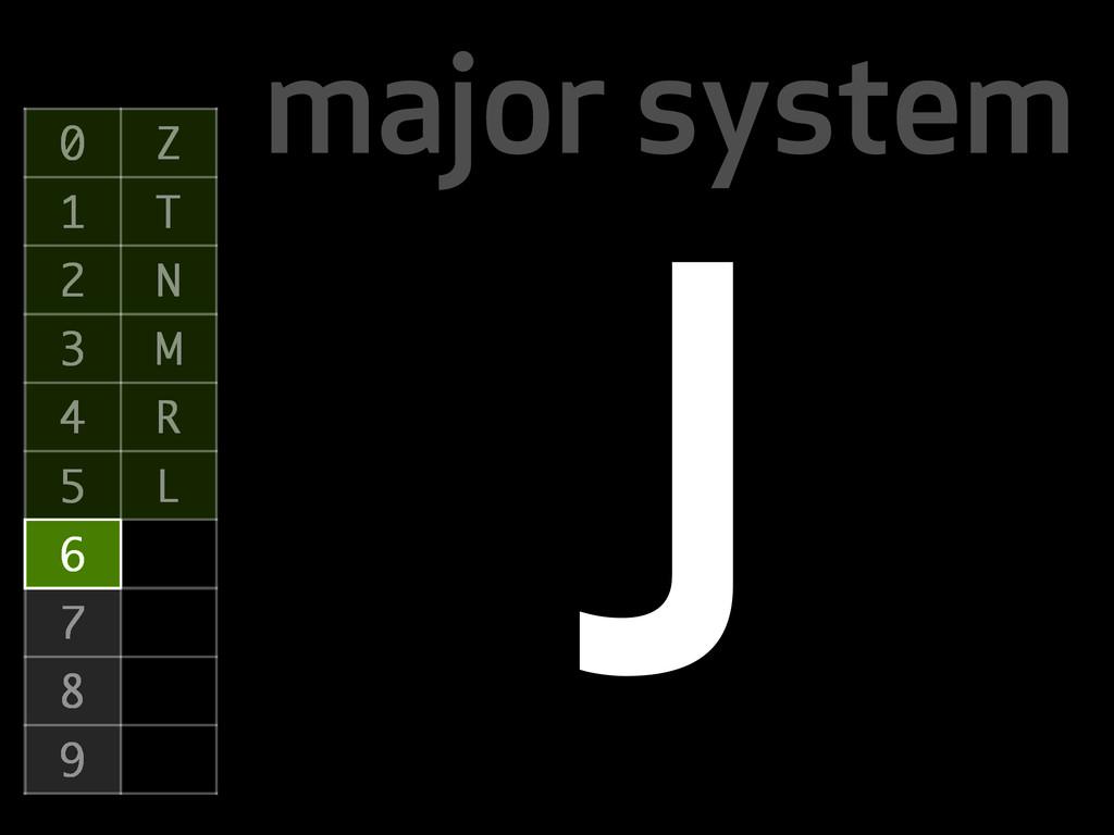 major system 0 Z 1 T 2 N 3 M 4 R 5 L 6 7 8 9 J