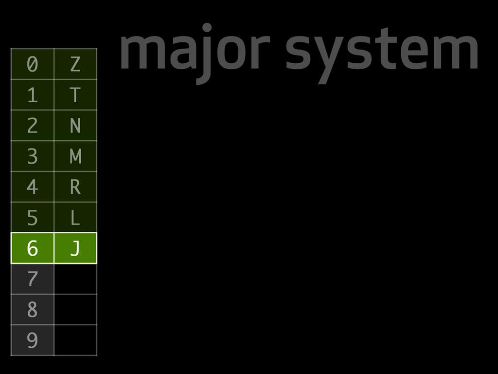 major system 0 Z 1 T 2 N 3 M 4 R 5 L 6 J 7 8 9