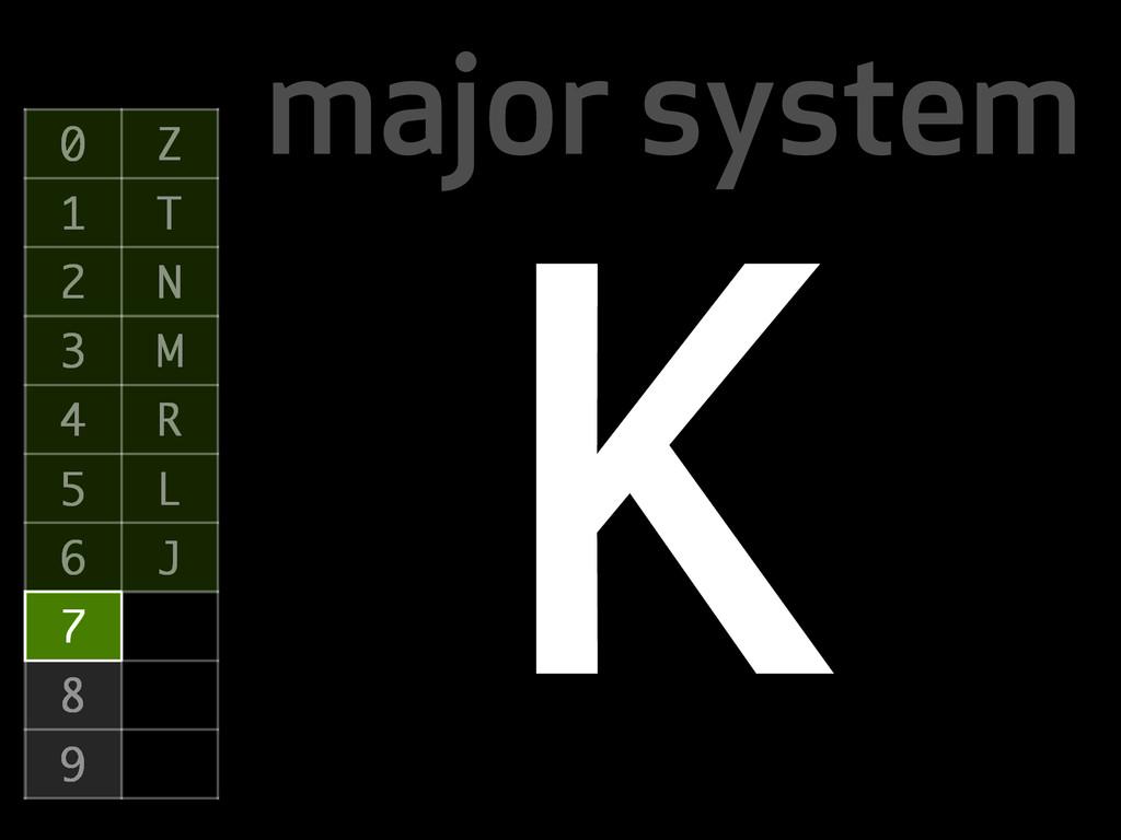 major system 0 Z 1 T 2 N 3 M 4 R 5 L 6 J 7 8 9 K