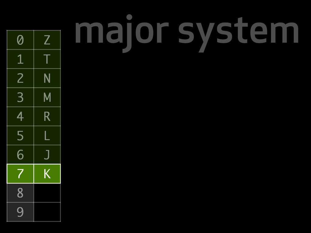 major system 0 Z 1 T 2 N 3 M 4 R 5 L 6 J 7 K 8 9