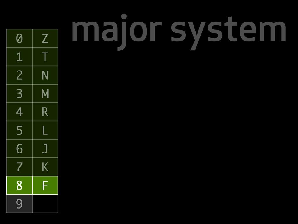major system 0 Z 1 T 2 N 3 M 4 R 5 L 6 J 7 K 8 ...