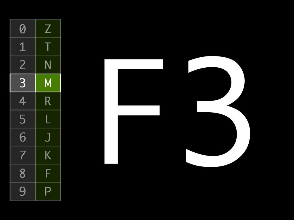F3 0 Z 1 T 2 N 3 M 4 R 5 L 6 J 7 K 8 F 9 P