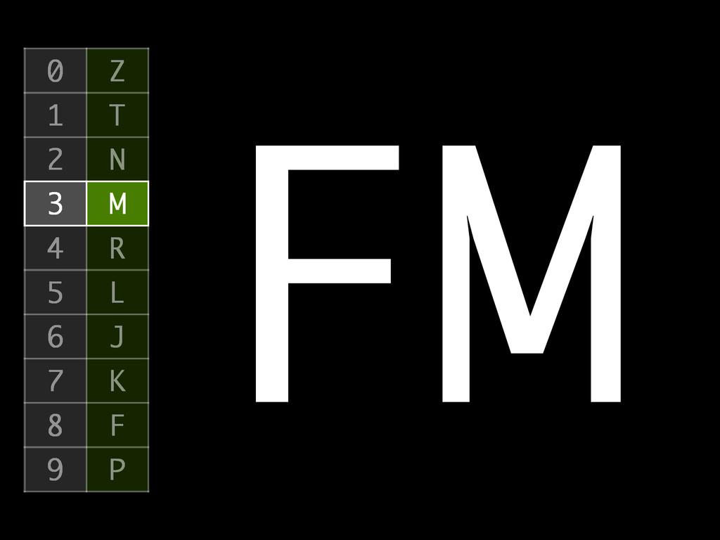 FM 0 Z 1 T 2 N 3 M 4 R 5 L 6 J 7 K 8 F 9 P
