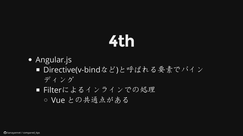 Angular.js Directive(v-bindなど)と呼ばれる要素でバイン ディング ...