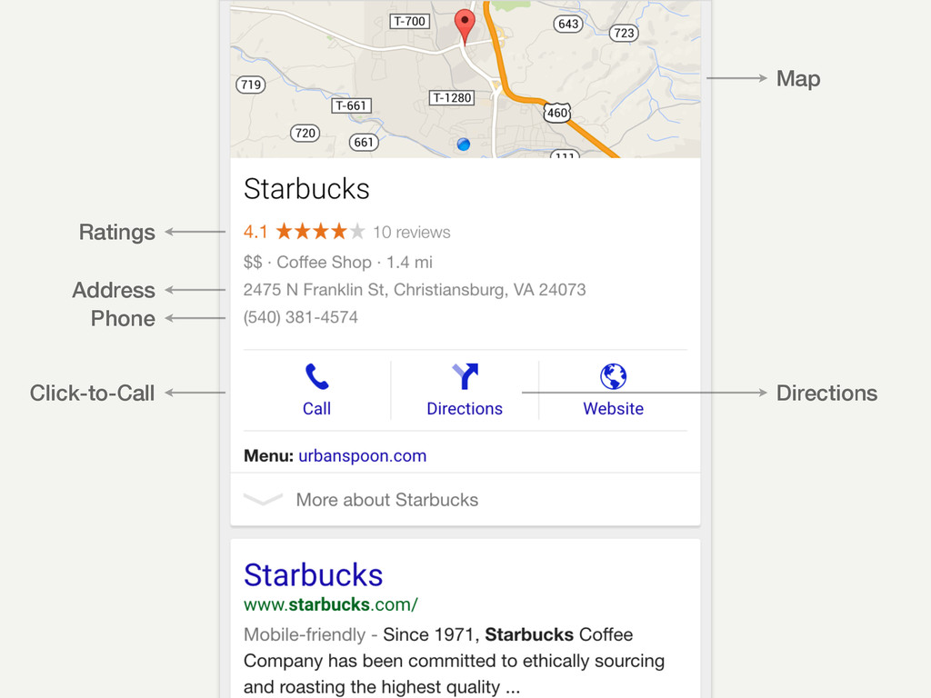 Map Ratings Click-to-Call Address Phone Directi...