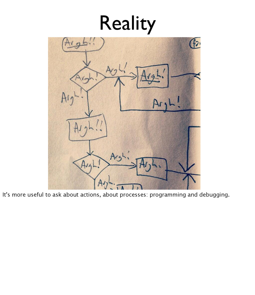 Reality It's more useful to ask about actions, ...