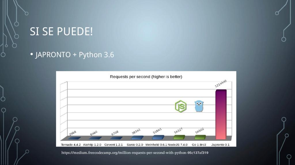 SI SE PUEDE! • JAPRONTO + Python 3.6 https://me...