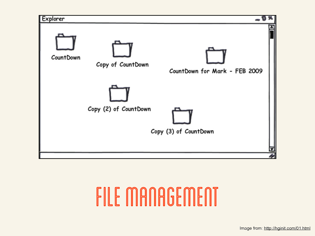 file management Image from: http://hginit.com/0...