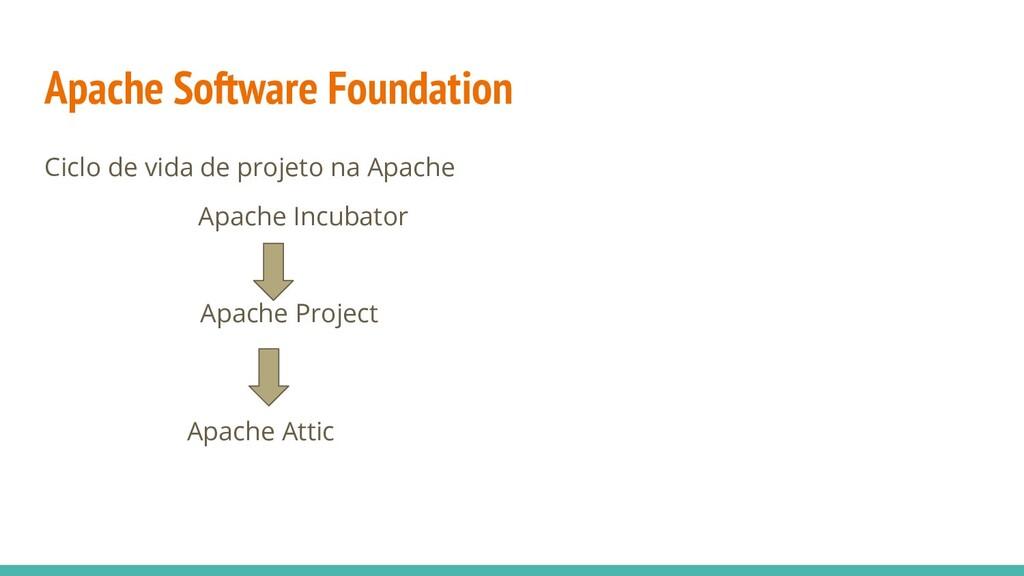 Apache Software Foundation Ciclo de vida de pro...