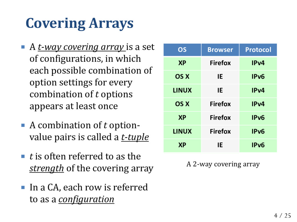 Covering Arrays  A t-way covering array is a s...