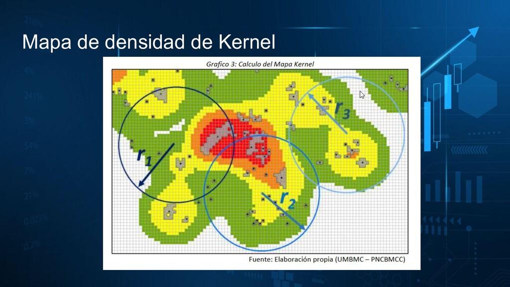 Mapa de densidad de Kernel