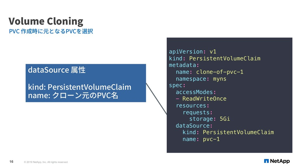 Volume Cloning PVC 作成時に元となるPVCを選択 © 2019 NetApp...
