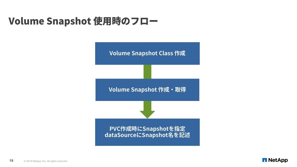 Volume Snapshot 使⽤時のフロー © 2019 NetApp, Inc. All...