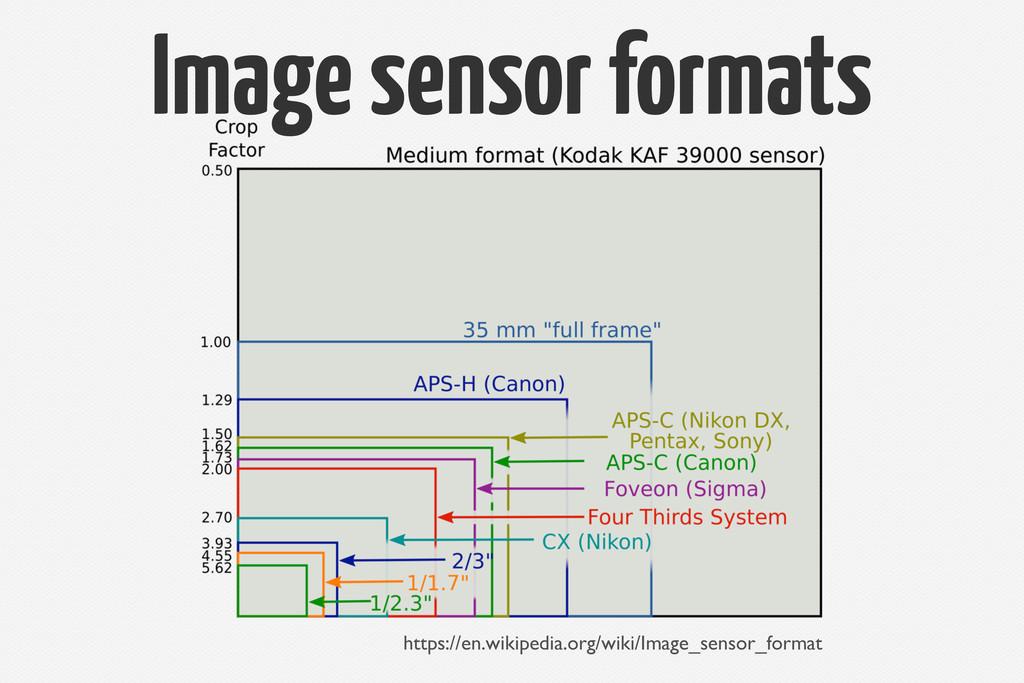Image sensor formats https://en.wikipedia.org/w...