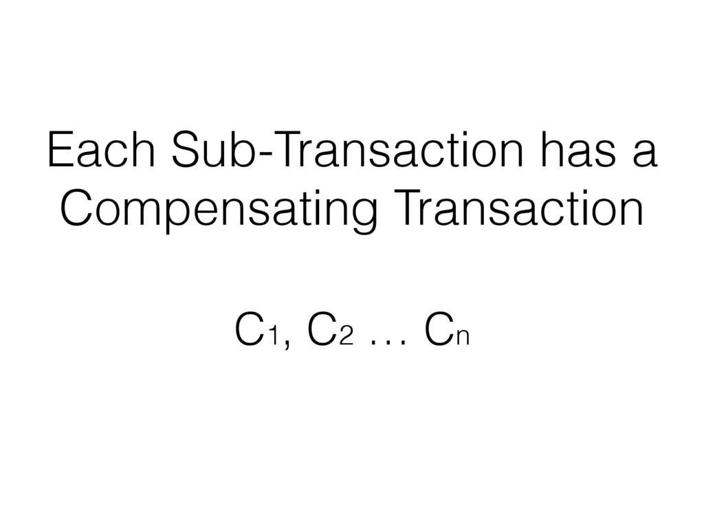Each Sub-Transaction has a Compensating Transac...