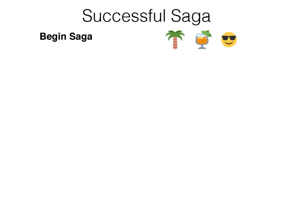 Begin Saga Start Book Hotel (T1 ) End Book Hote...