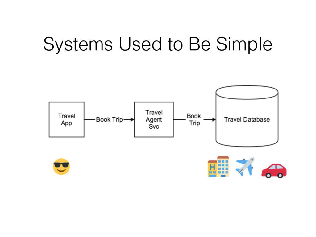 Systems Used to Be Simple