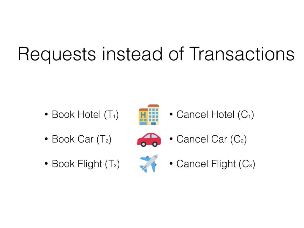 \ • Book Hotel (T1 ) • Book Car (T2 ) • Book Fl...