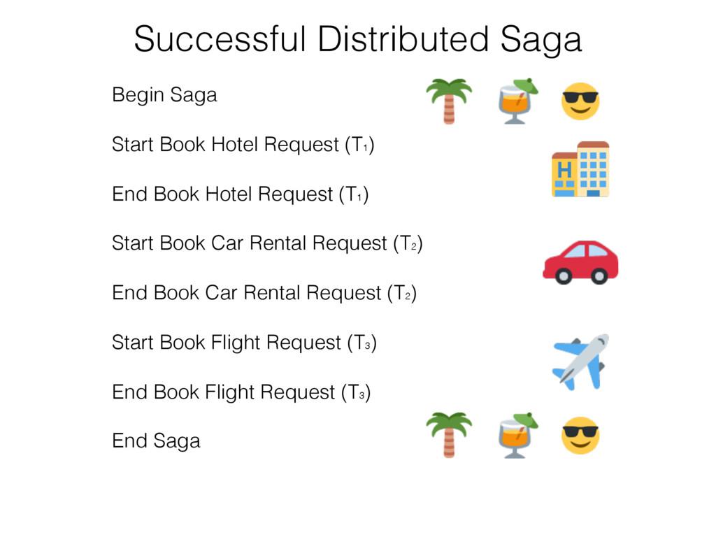 Begin Saga Start Book Hotel Request (T1 ) End B...
